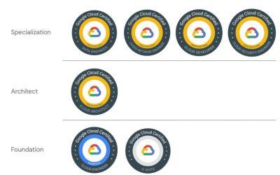 Video – Google Cloud Fundamentals: Core Infrastructure