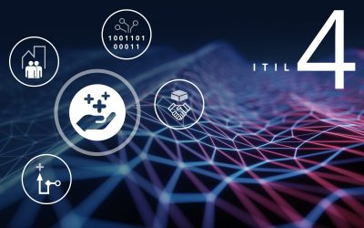 ITIL 4 – Foundation